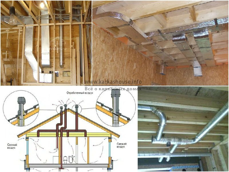Организация приточной вентиляции в каркасном доме