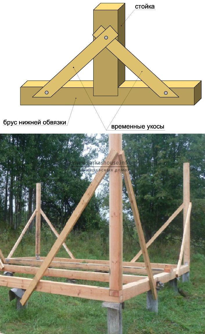 фото строительства каркасного дома своими руками