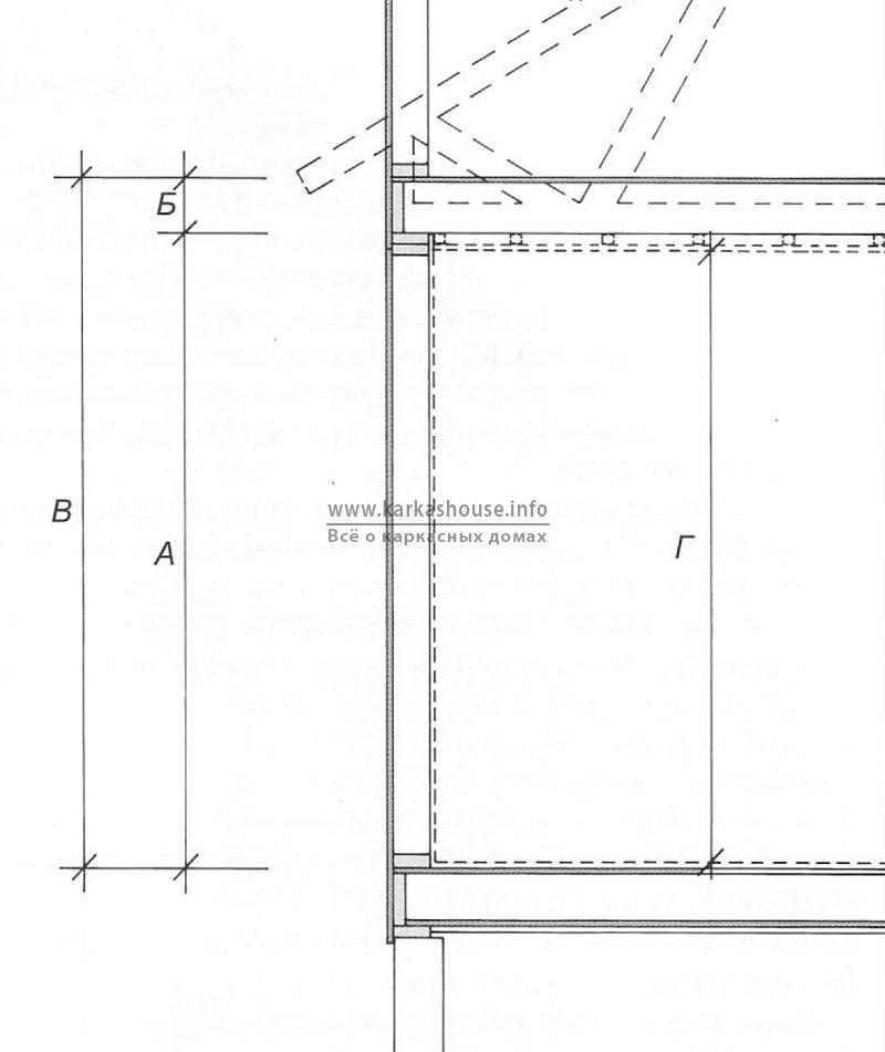 Расчет вертикальных размеров каркасного дома при использовании стандартных деталей