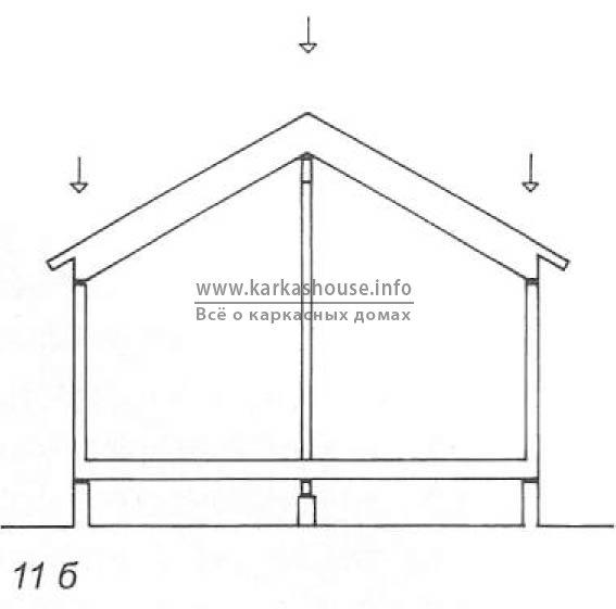 Одноэтажный дом с балочной конструкцией верхнего перекрытия