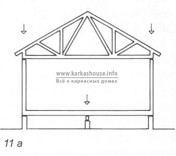 Одноэтажный дом с решетчатой конструкцией верхнего перекрытия