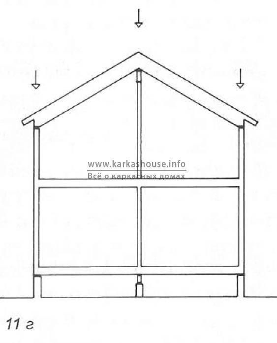Полутора- и двухэтажный дом с балочной конструкцией верхнего перекрытия
