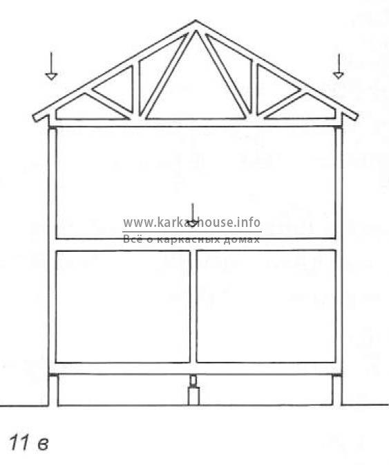Двухэтажный дом с решетчатой конструкцией верхнего перекрытия