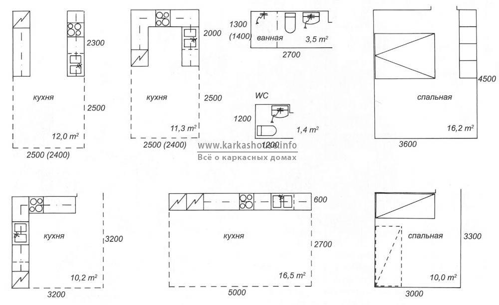 размеры8232; помещений для проектирования