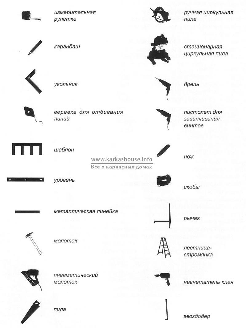 Инструменты для строительства каркасных домов по системе «Платформа»