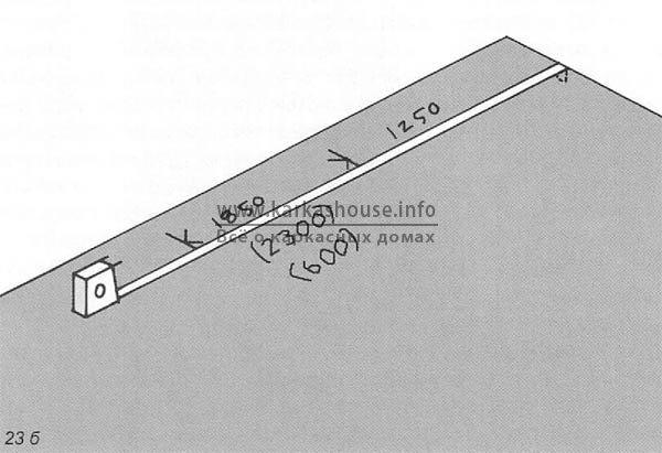 Нанесение отметки на плиту черного пола