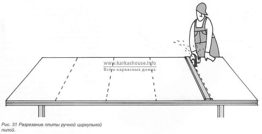 Разрезание плиты ручной циркулярной пилой