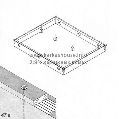 Крепление нижней обвязки каркасного дома к фундаменту