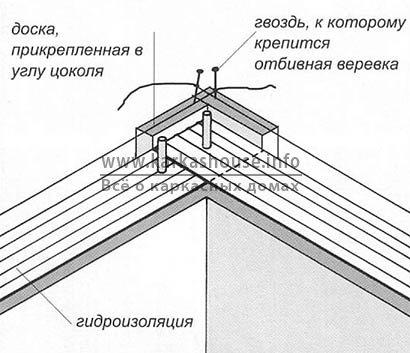 доски нижней обвязки каркасного дома укладывается гидроизоляция