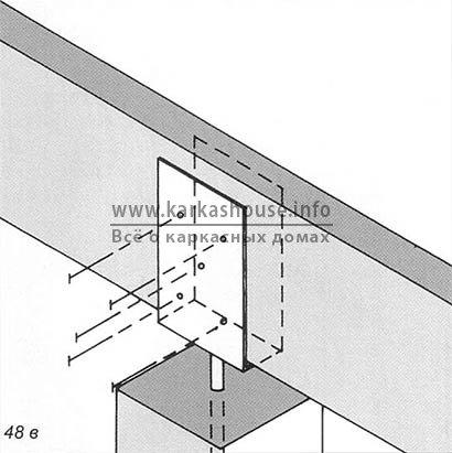 Крепление деревянной балки с помощью балочного башмака