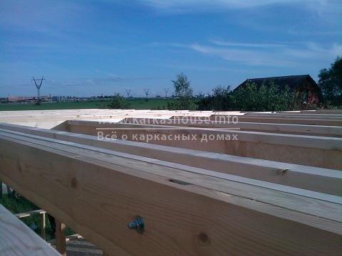 Двутавровые деревянные балки