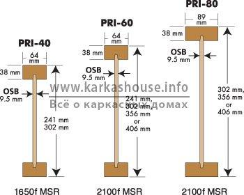 Как сделать деревянные двутавровые балки перекрытия своими руками 74