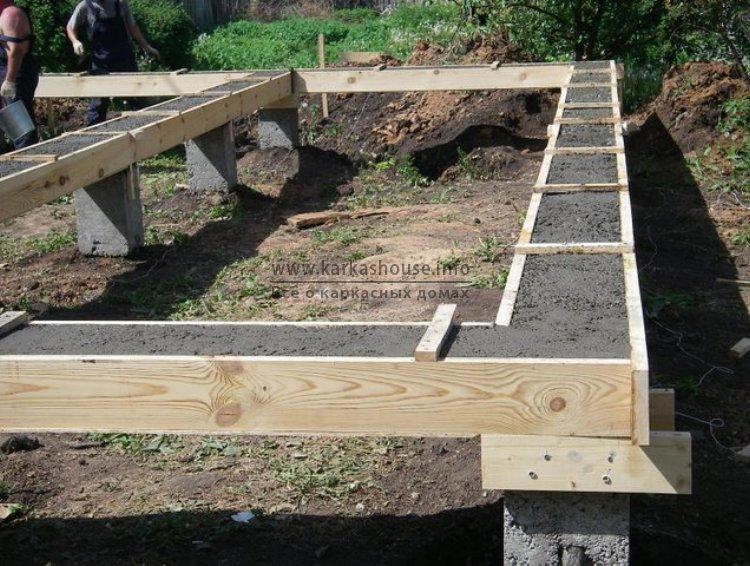 Ленточный фундамент при строительстве каркасного дома для постоянного проживания