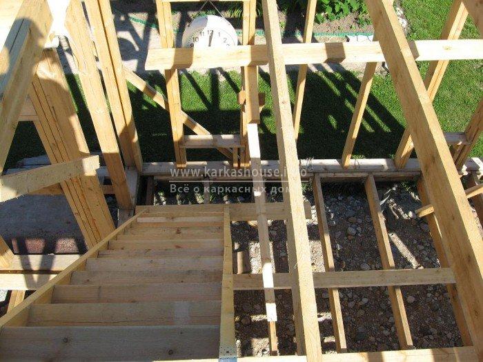Как построить дом своими руками пошаговая инструкция