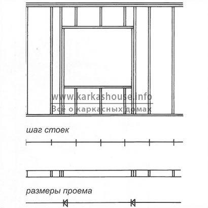 Указание размеров проема для дверной коробки