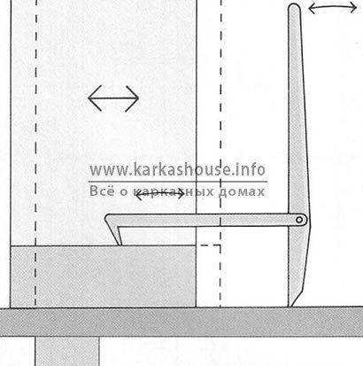 Передвижение стеновых панелей