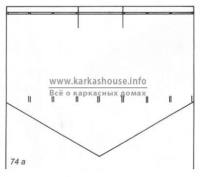 Стандартные размеры стен