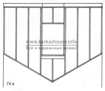 Стандартная ширина стены, рисунок
