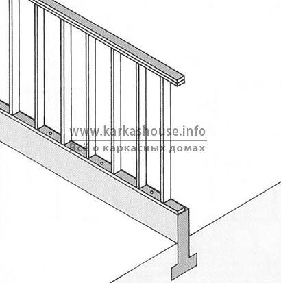 Монтаж деревянных конструкций