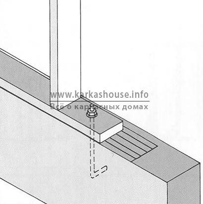 Правила монтажа деревянных конструкций