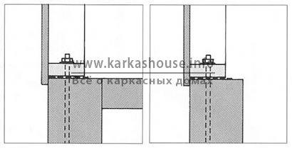 Технология монтажа деревянных конструкций
