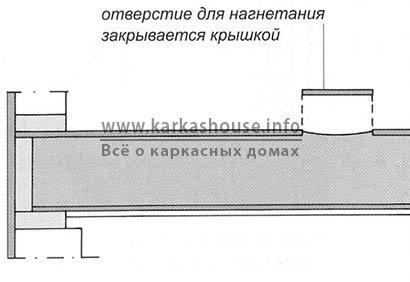 Схема утепления пола в деревянном доме рисунок