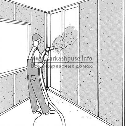 Теплоизоляция стен изнутри