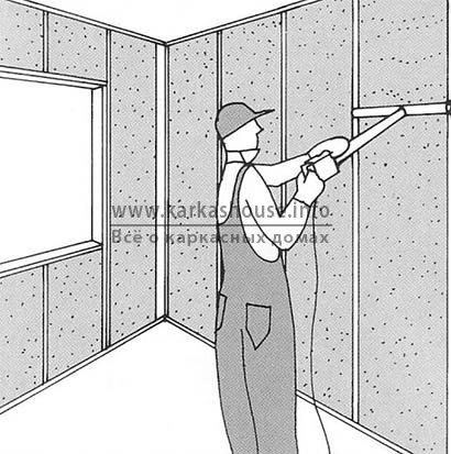 Теплоизоляция стен изнутри, материалы