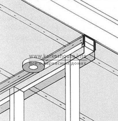Как укладывать пароизоляцию на крышу