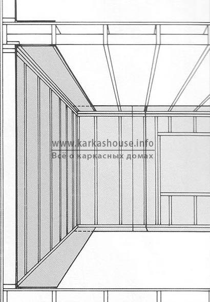 Пароизоляция стен дома