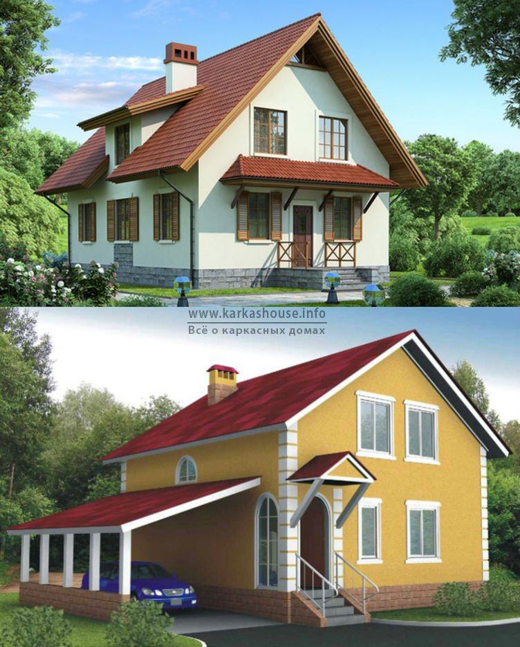 Строительство каркасного дома цена за метр