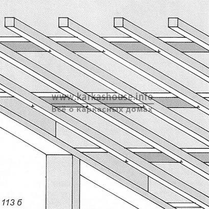 Крепление каркаса подвесного потолка