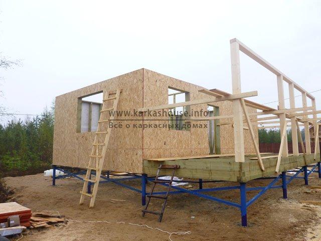 Проекты одноэтажных каркасно-щитовых домов