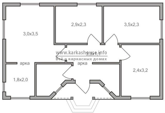 Одноэтажные каркасные дома под ключ цены