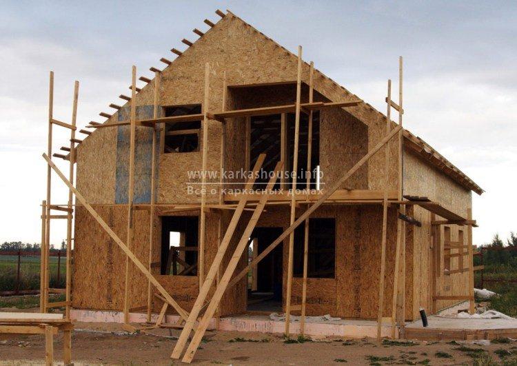 Каркасно щитовые дома цены недорого