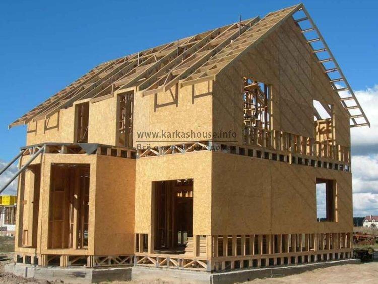 Купить каркасно щитовые дома под ключ недорого