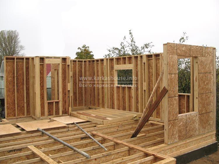 Каркасно щитовые дачные дома строительство