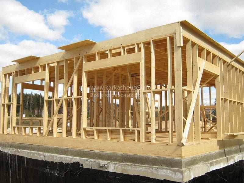 Общая характеристика составляющих стоимости каркасного дома