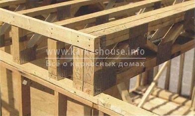 деревянная ферма перекрытия