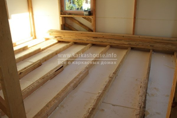 постройка каркасно щитового дома полы