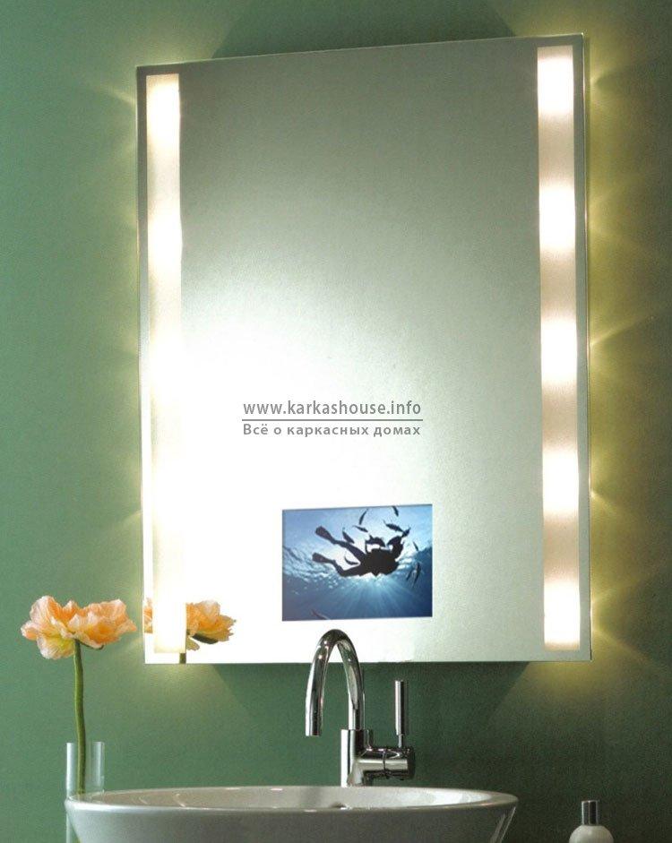 Светильники для зеркала