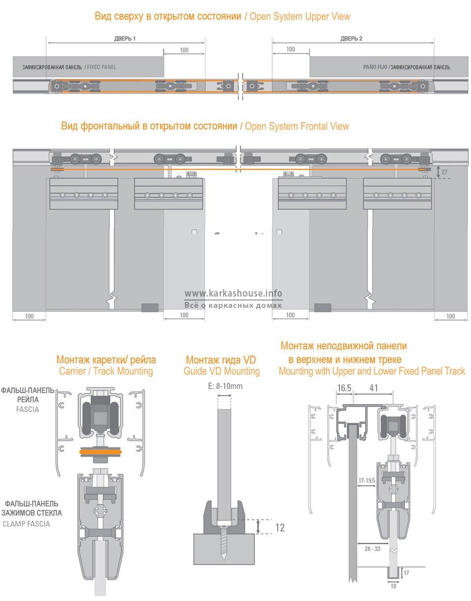 Беспороговая система для нескольких раздвижных дверей